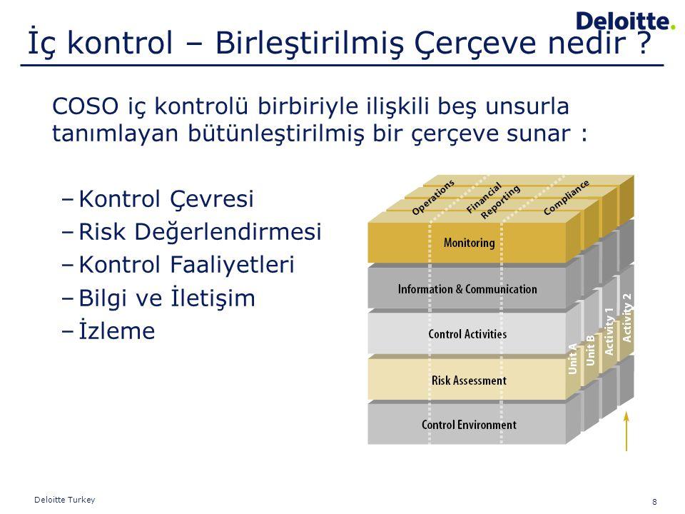 8 Deloitte Turkey İç kontrol – Birleştirilmiş Çerçeve nedir ? COSO iç kontrolü birbiriyle ilişkili beş unsurla tanımlayan bütünleştirilmiş bir çerçeve