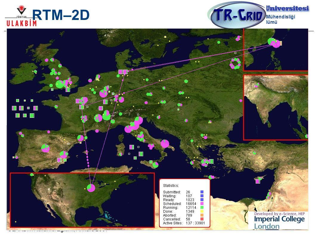 ULAKBIM Kullanıcı Eğitimi, Ankara 2007 15 Bilgisayar Mühendisliği Bölümü RTM–2D