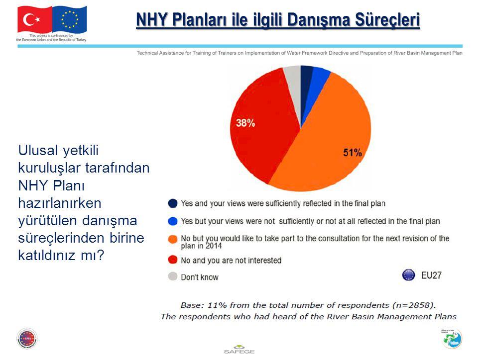 NHY Planları ile ilgili Danışma Süreçleri Ulusal yetkili kuruluşlar tarafından NHY Planı hazırlanırken yürütülen danışma süreçlerinden birine katıldın