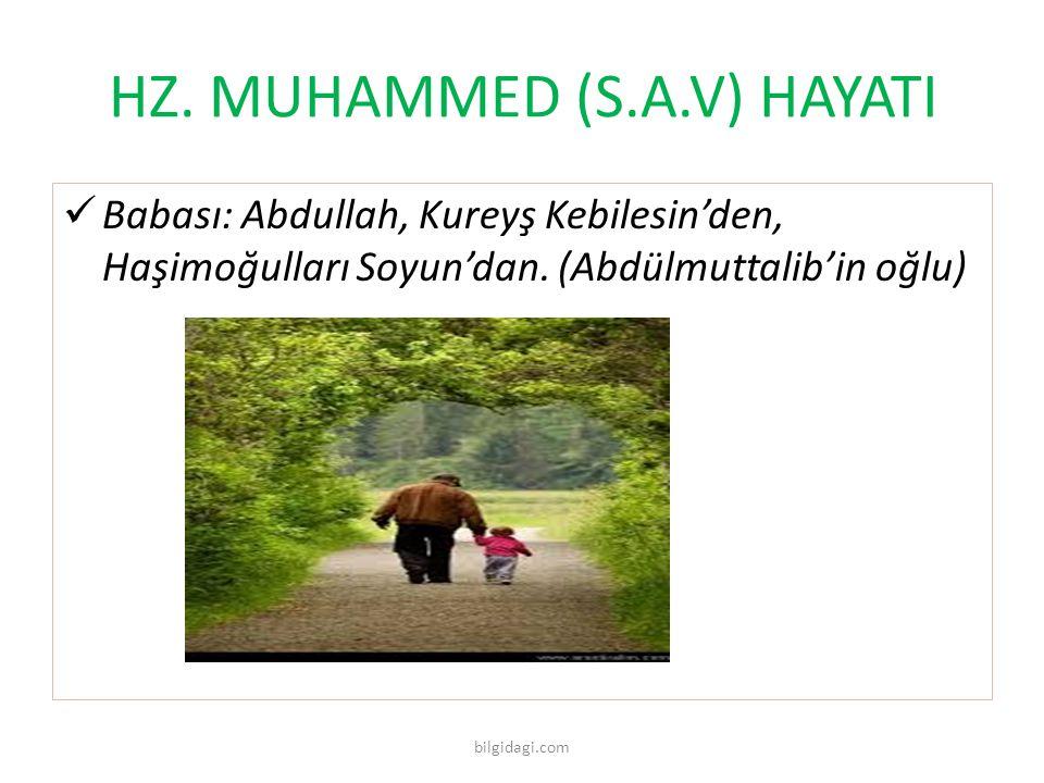 HZ. MUHAMMED (S.A.V) HAYATI Babası: Abdullah, Kureyş Kebilesin'den, Haşimoğulları Soyun'dan. (Abdülmuttalib'in oğlu) bilgidagi.com