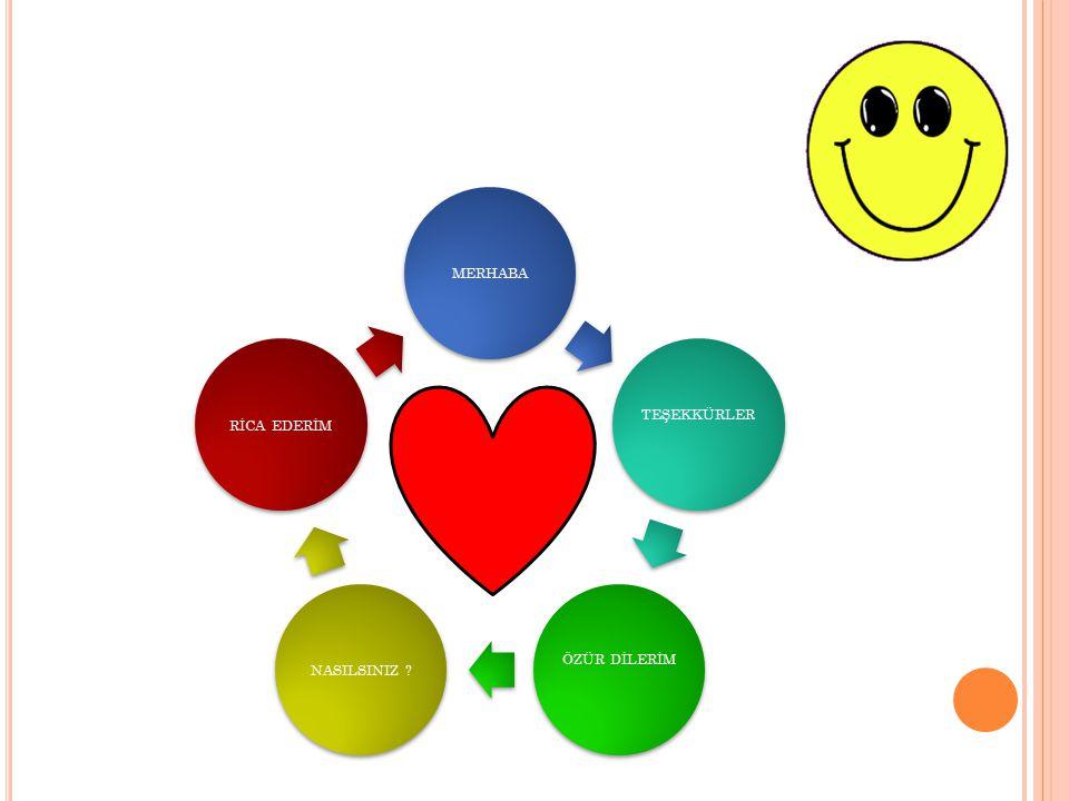 Selam vererek, Teşekkür ederek, Özür dileyerek, Büyüklere saygı göstererek, Küçüklere sevgi göstererek, insanlar daha iyi anlaşırlar.
