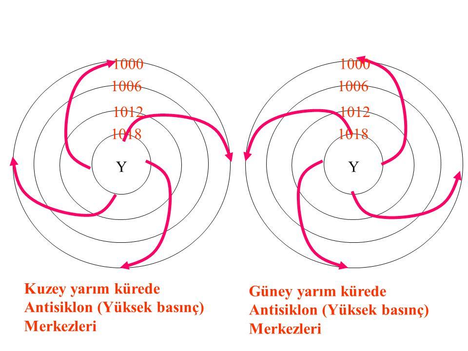 Y 1000 1006 1012 1018 Y Kuzey yarım kürede Antisiklon (Yüksek basınç) Merkezleri Güney yarım kürede Antisiklon (Yüksek basınç) Merkezleri 1000 1006 10