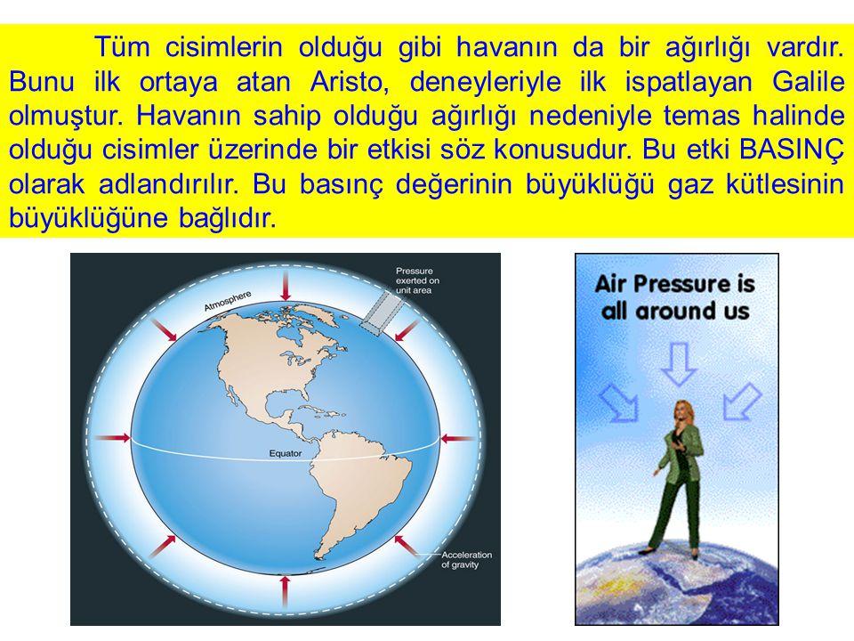 Tüm cisimlerin olduğu gibi havanın da bir ağırlığı vardır. Bunu ilk ortaya atan Aristo, deneyleriyle ilk ispatlayan Galile olmuştur. Havanın sahip old