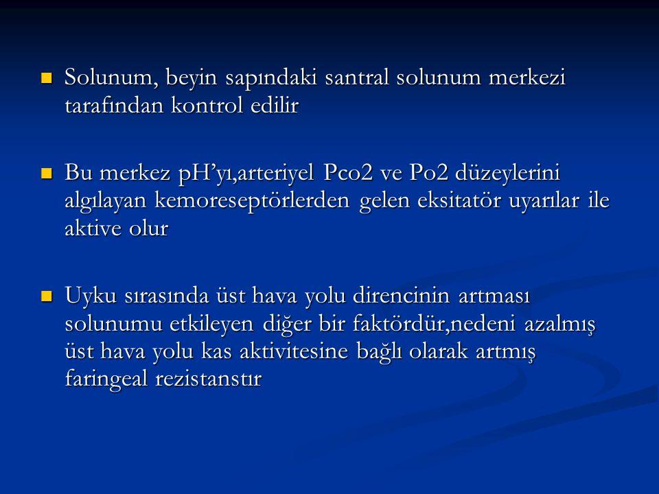 Solunum, beyin sapındaki santral solunum merkezi tarafından kontrol edilir Solunum, beyin sapındaki santral solunum merkezi tarafından kontrol edilir Bu merkez pH'yı,arteriyel Pco2 ve Po2 düzeylerini algılayan kemoreseptörlerden gelen eksitatör uyarılar ile aktive olur Bu merkez pH'yı,arteriyel Pco2 ve Po2 düzeylerini algılayan kemoreseptörlerden gelen eksitatör uyarılar ile aktive olur Uyku sırasında üst hava yolu direncinin artması solunumu etkileyen diğer bir faktördür,nedeni azalmış üst hava yolu kas aktivitesine bağlı olarak artmış faringeal rezistanstır Uyku sırasında üst hava yolu direncinin artması solunumu etkileyen diğer bir faktördür,nedeni azalmış üst hava yolu kas aktivitesine bağlı olarak artmış faringeal rezistanstır