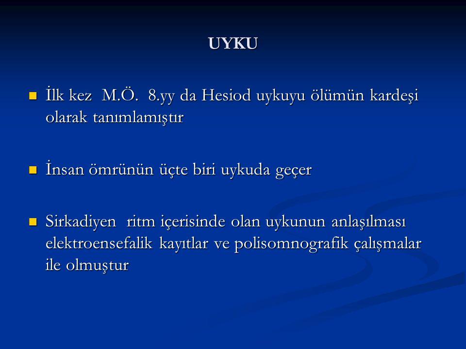 UYKU İlk kez M.Ö.8.yy da Hesiod uykuyu ölümün kardeşi olarak tanımlamıştır İlk kez M.Ö.