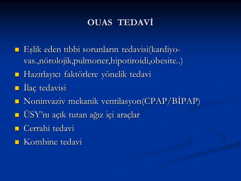 OUAS TEDAVİ Eşlik eden tıbbi sorunların tedavisi(kardiyo- vas.,nörolojik,pulmoner,hipotiroidi,obesite..) Eşlik eden tıbbi sorunların tedavisi(kardiyo- vas.,nörolojik,pulmoner,hipotiroidi,obesite..) Hazırlayıcı faktörlere yönelik tedavi Hazırlayıcı faktörlere yönelik tedavi İlaç tedavisi İlaç tedavisi Noninvaziv mekanik ventilasyon(CPAP/BİPAP) Noninvaziv mekanik ventilasyon(CPAP/BİPAP) ÜSY'nı açık tutan ağız içi araçlar ÜSY'nı açık tutan ağız içi araçlar Cerrahi tedavi Cerrahi tedavi Kombine tedavi Kombine tedavi