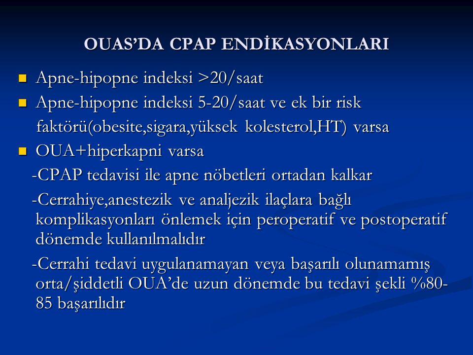OUAS'DA CPAP ENDİKASYONLARI Apne-hipopne indeksi >20/saat Apne-hipopne indeksi >20/saat Apne-hipopne indeksi 5-20/saat ve ek bir risk Apne-hipopne indeksi 5-20/saat ve ek bir risk faktörü(obesite,sigara,yüksek kolesterol,HT) varsa faktörü(obesite,sigara,yüksek kolesterol,HT) varsa OUA+hiperkapni varsa OUA+hiperkapni varsa -CPAP tedavisi ile apne nöbetleri ortadan kalkar -CPAP tedavisi ile apne nöbetleri ortadan kalkar -Cerrahiye,anestezik ve analjezik ilaçlara bağlı komplikasyonları önlemek için peroperatif ve postoperatif dönemde kullanılmalıdır -Cerrahiye,anestezik ve analjezik ilaçlara bağlı komplikasyonları önlemek için peroperatif ve postoperatif dönemde kullanılmalıdır -Cerrahi tedavi uygulanamayan veya başarılı olunamamış orta/şiddetli OUA'de uzun dönemde bu tedavi şekli %80- 85 başarılıdır -Cerrahi tedavi uygulanamayan veya başarılı olunamamış orta/şiddetli OUA'de uzun dönemde bu tedavi şekli %80- 85 başarılıdır