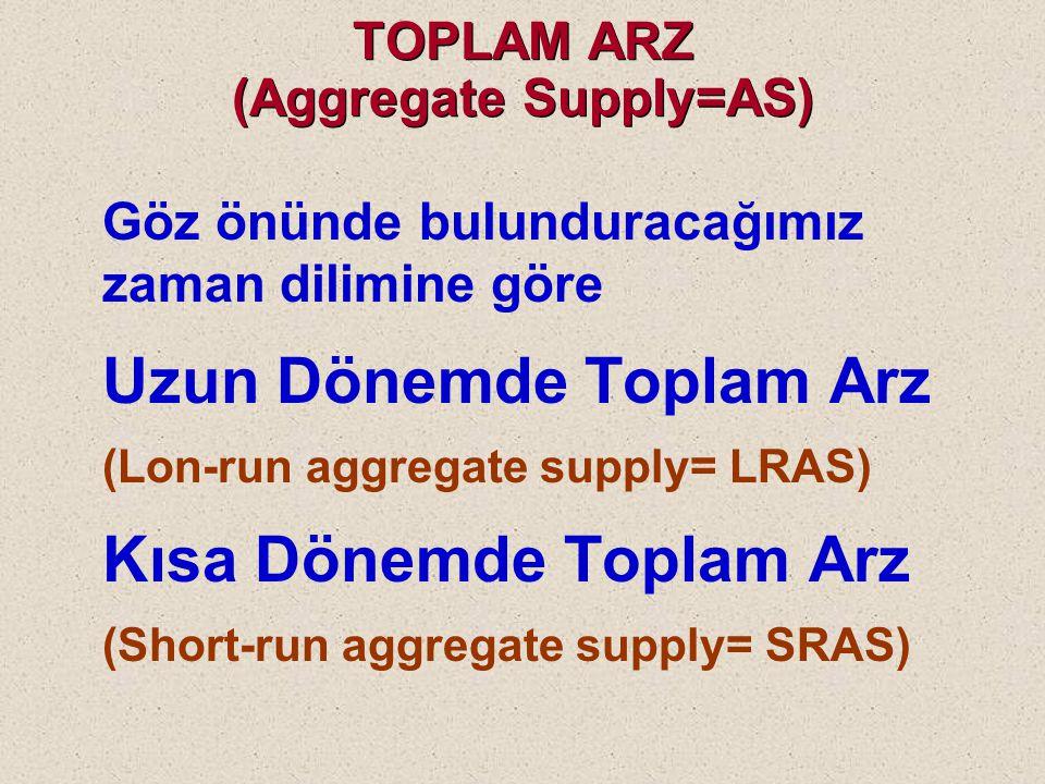 TOPLAM ARZ (Aggregate Supply=AS) Bir ekonomide toplam üretim miktarı, dolayısıyla reel milli gelirle fiyatlar genel düzeyi arasındaki ilişkiyi gösterir.