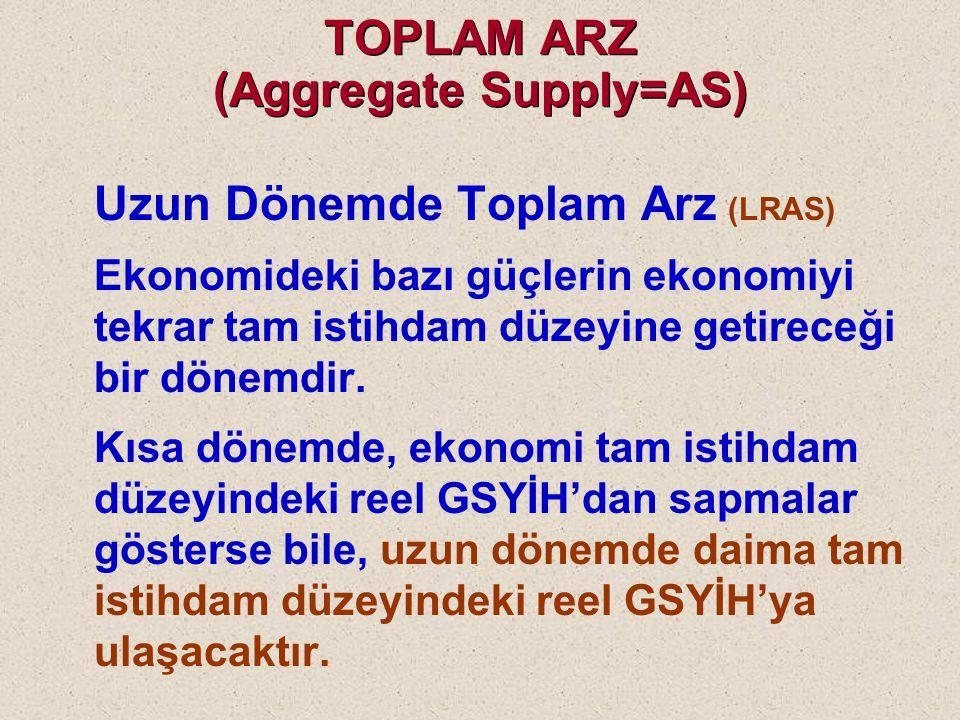 TOPLAM ARZ (Aggregate Supply=AS) Kısa Dönemde Toplam Arz (SRAS) Gerçekleşen Reel GSYİH'nın tam istihdam düzeyindeki (potansiyel) reel GSYİH'dan sapmalar gösterebileceği bir dönemdir.
