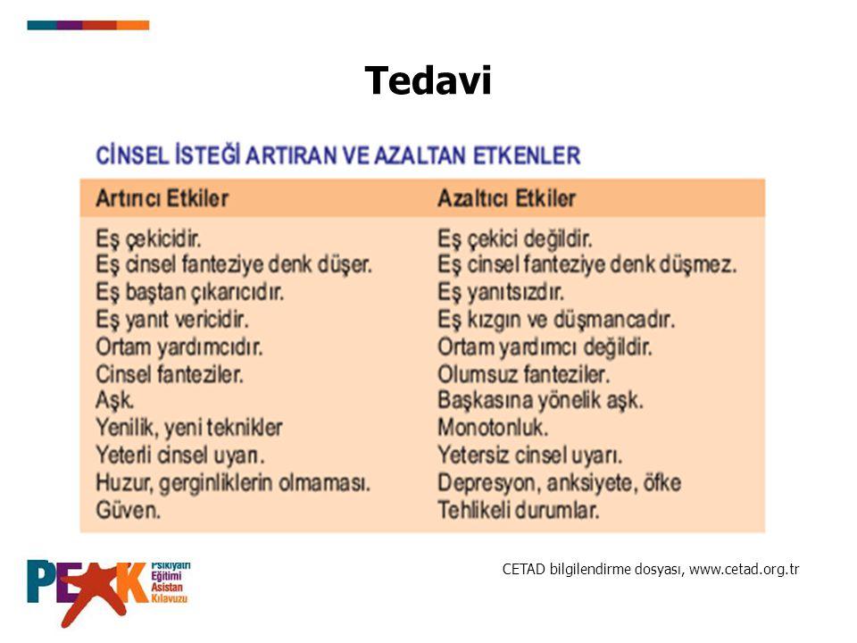 Tedavi CETAD bilgilendirme dosyası, www.cetad.org.tr