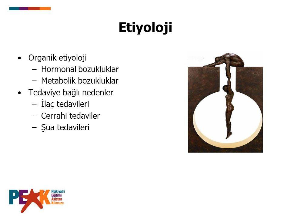 Etiyoloji Organik etiyoloji –Hormonal bozukluklar –Metabolik bozukluklar Tedaviye bağlı nedenler –İlaç tedavileri –Cerrahi tedaviler –Şua tedavileri