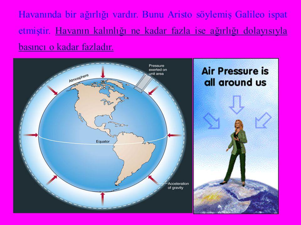Havanında bir ağırlığı vardır. Bunu Aristo söylemiş Galileo ispat etmiştir. Havanın kalınlığı ne kadar fazla ise ağırlığı dolayısıyla basıncı o kadar
