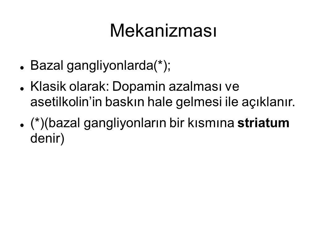 Mekanizması Bazal gangliyonlarda(*); Klasik olarak: Dopamin azalması ve asetilkolin'in baskın hale gelmesi ile açıklanır.