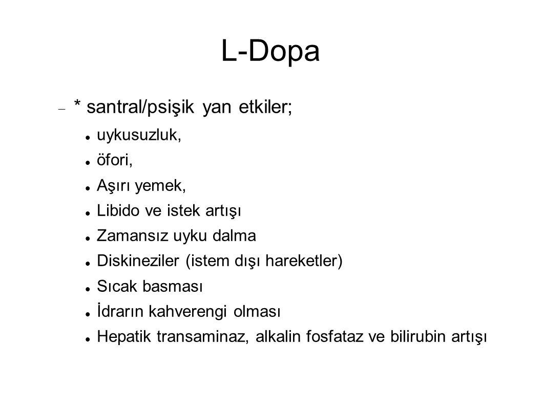 L-Dopa  * santral/psişik yan etkiler; uykusuzluk, öfori, Aşırı yemek, Libido ve istek artışı Zamansız uyku dalma Diskineziler (istem dışı hareketler) Sıcak basması İdrarın kahverengi olması Hepatik transaminaz, alkalin fosfataz ve bilirubin artışı