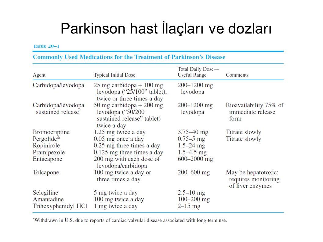 Parkinson hast İlaçları ve dozları
