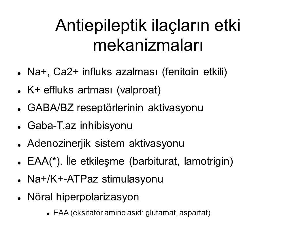 Antiepileptik ilaçların etki mekanizmaları Na+, Ca2+ influks azalması (fenitoin etkili) K+ effluks artması (valproat) GABA/BZ reseptörlerinin aktivasyonu Gaba-T.az inhibisyonu Adenozinerjik sistem aktivasyonu EAA(*).