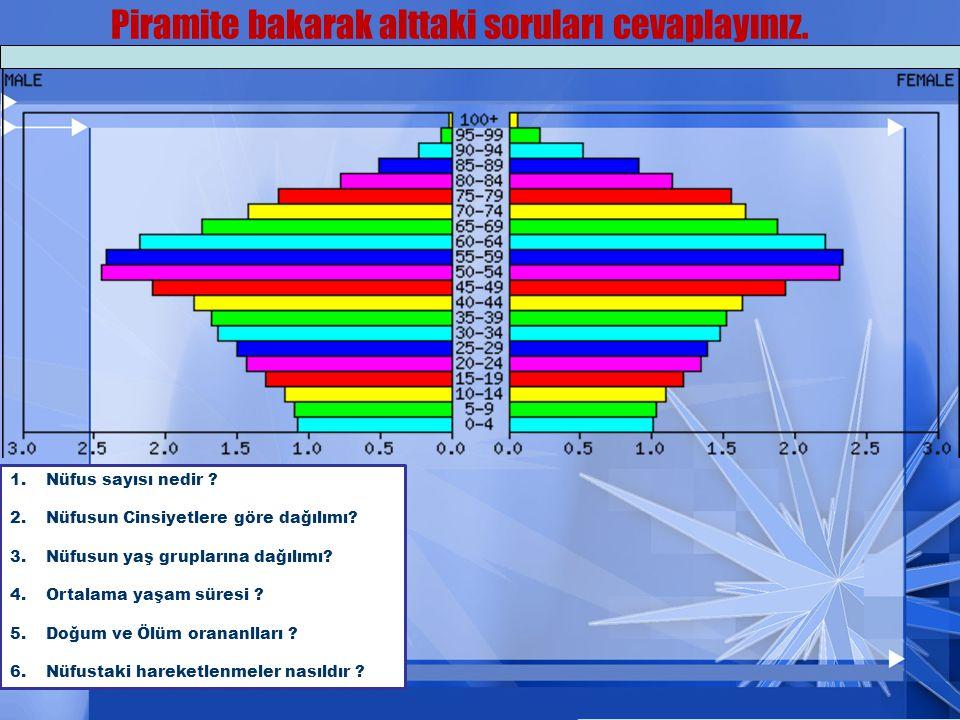 Piramite bakarak alttaki soruları cevaplayınız. 1.Nüfus sayısı nedir ? 2.Nüfusun Cinsiyetlere göre dağılımı? 3.Nüfusun yaş gruplarına dağılımı? 4.Orta