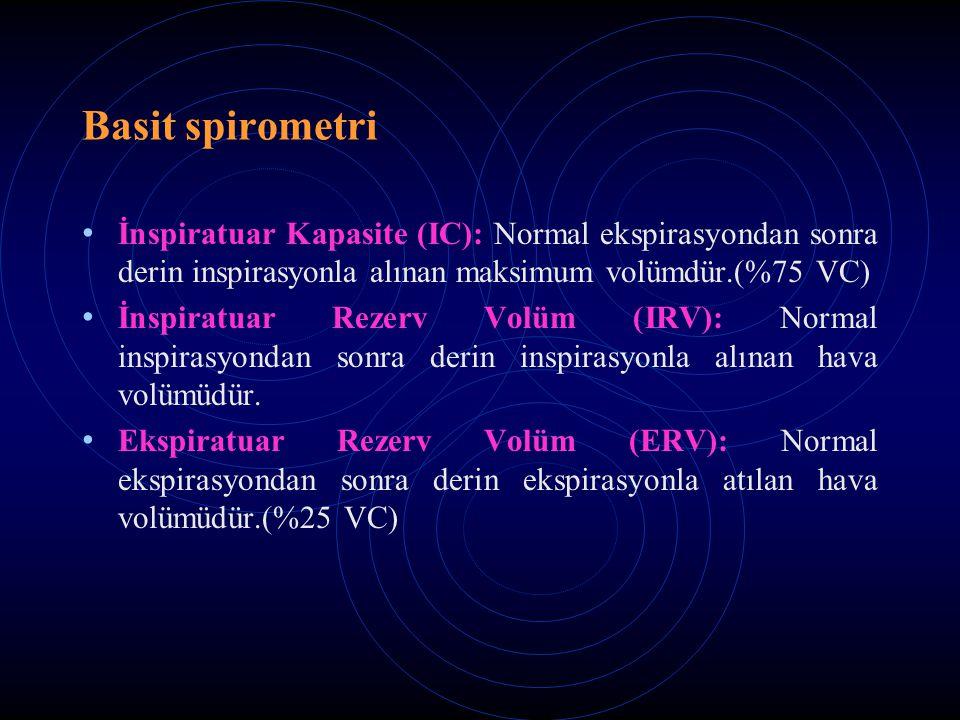 Basit spirometri İnspiratuar Kapasite (IC): Normal ekspirasyondan sonra derin inspirasyonla alınan maksimum volümdür.(%75 VC) İnspiratuar Rezerv Volüm (IRV): Normal inspirasyondan sonra derin inspirasyonla alınan hava volümüdür.