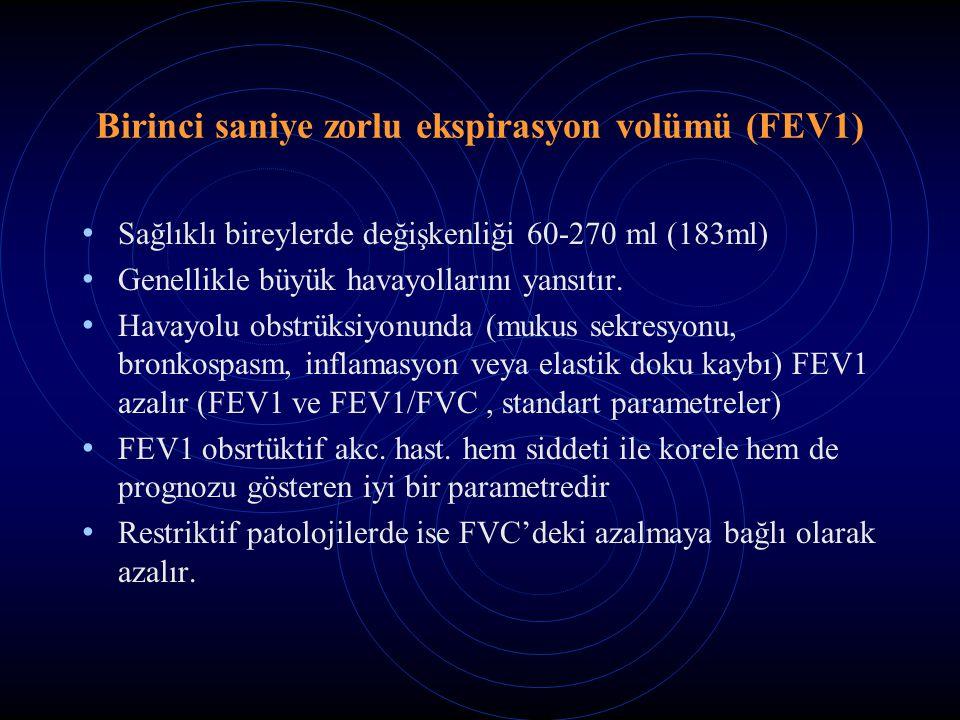Birinci saniye zorlu ekspirasyon volümü (FEV1) Sağlıklı bireylerde değişkenliği 60-270 ml (183ml) Genellikle büyük havayollarını yansıtır. Havayolu ob