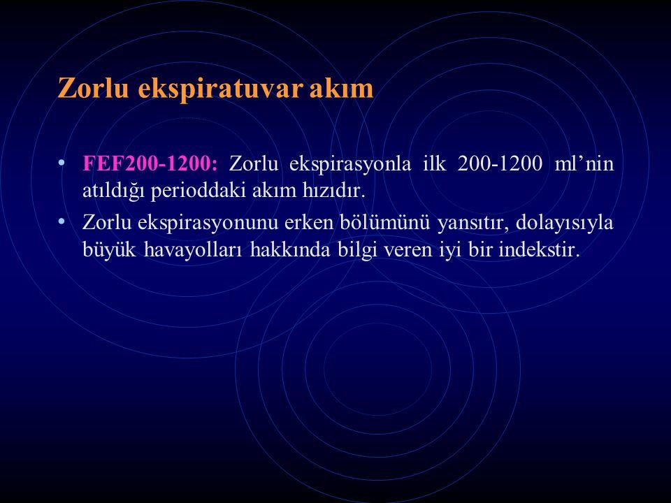 Zorlu ekspiratuvar akım FEF200-1200: Zorlu ekspirasyonla ilk 200-1200 ml'nin atıldığı perioddaki akım hızıdır. Zorlu ekspirasyonunu erken bölümünü yan
