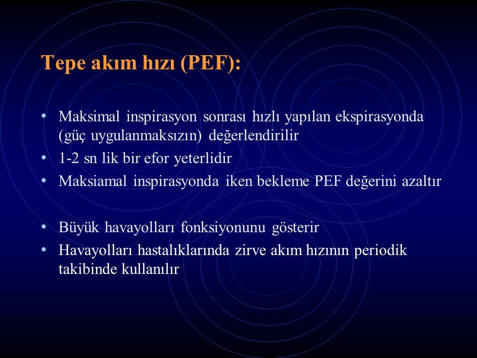 Tepe akım hızı (PEF): Maksimal inspirasyon sonrası hızlı yapılan ekspirasyonda (güç uygulanmaksızın) değerlendirilir 1-2 sn lik bir efor yeterlidir Maksiamal inspirasyonda iken bekleme PEF değerini azaltır Büyük havayolları fonksiyonunu gösterir Havayolları hastalıklarında zirve akım hızının periodik takibinde kullanılır