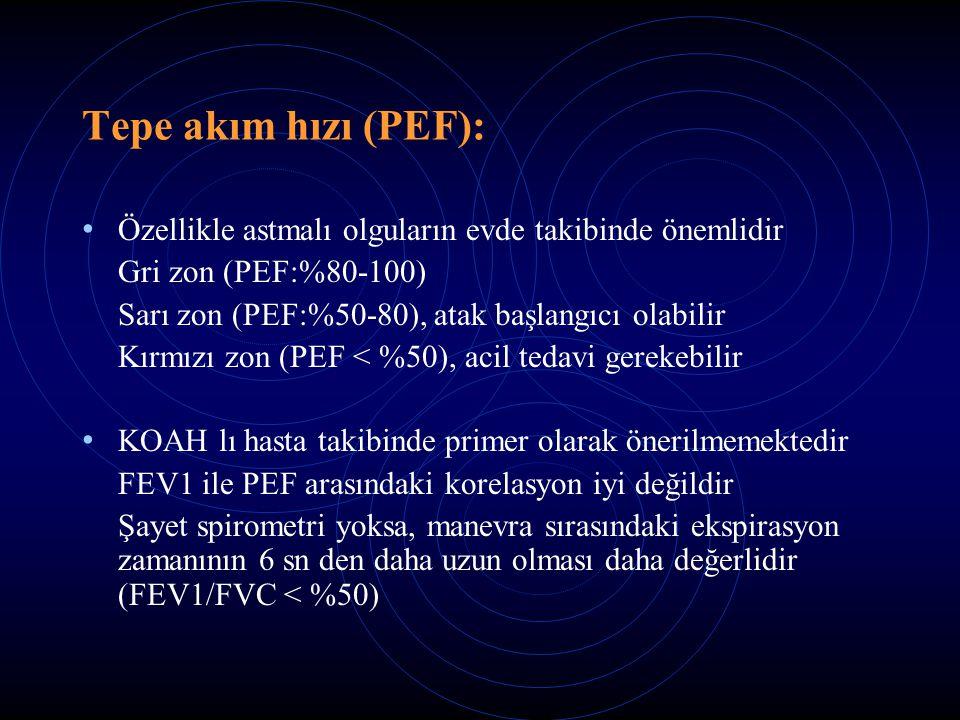 Tepe akım hızı (PEF): Özellikle astmalı olguların evde takibinde önemlidir Gri zon (PEF:%80-100) Sarı zon (PEF:%50-80), atak başlangıcı olabilir Kırmızı zon (PEF < %50), acil tedavi gerekebilir KOAH lı hasta takibinde primer olarak önerilmemektedir FEV1 ile PEF arasındaki korelasyon iyi değildir Şayet spirometri yoksa, manevra sırasındaki ekspirasyon zamanının 6 sn den daha uzun olması daha değerlidir (FEV1/FVC < %50)