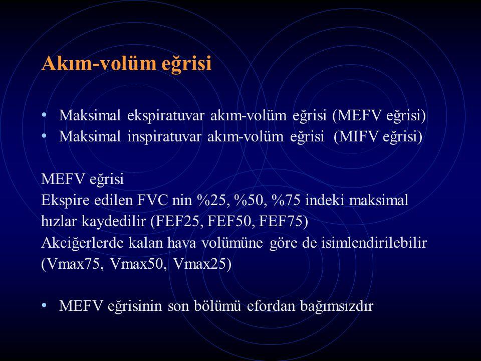 Maksimal ekspiratuvar akım-volüm eğrisi (MEFV eğrisi) Maksimal inspiratuvar akım-volüm eğrisi (MIFV eğrisi) MEFV eğrisi Ekspire edilen FVC nin %25, %50, %75 indeki maksimal hızlar kaydedilir (FEF25, FEF50, FEF75) Akciğerlerde kalan hava volümüne göre de isimlendirilebilir (Vmax75, Vmax50, Vmax25) MEFV eğrisinin son bölümü efordan bağımsızdır
