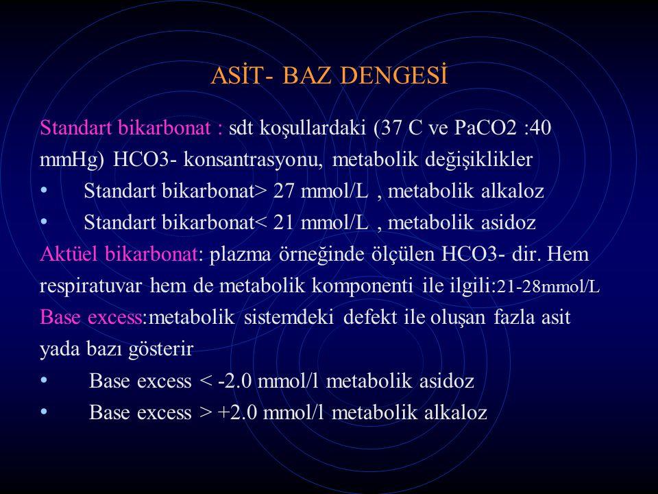 ASİT- BAZ DENGESİ Standart bikarbonat : sdt koşullardaki (37 C ve PaCO2 :40 mmHg) HCO3- konsantrasyonu, metabolik değişiklikler Standart bikarbonat> 27 mmol/L, metabolik alkaloz Standart bikarbonat< 21 mmol/L, metabolik asidoz Aktüel bikarbonat: plazma örneğinde ölçülen HCO3- dir.