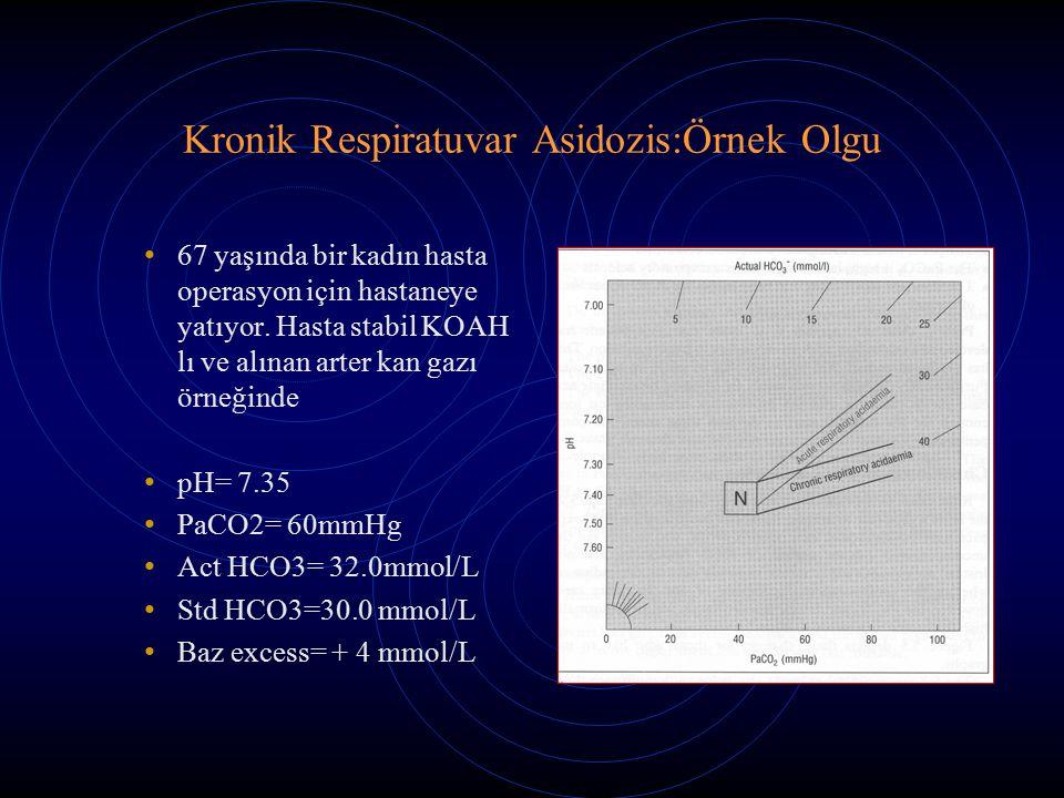 Kronik Respiratuvar Asidozis:Örnek Olgu 67 yaşında bir kadın hasta operasyon için hastaneye yatıyor. Hasta stabil KOAH lı ve alınan arter kan gazı örn