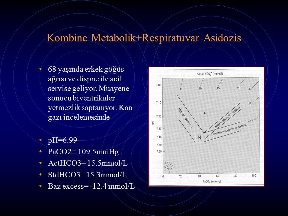Kombine Metabolik+Respiratuvar Asidozis 68 yaşında erkek göğüs ağrısı ve dispne ile acil servise geliyor. Muayene sonucu biventriküler yetmezlik sapta