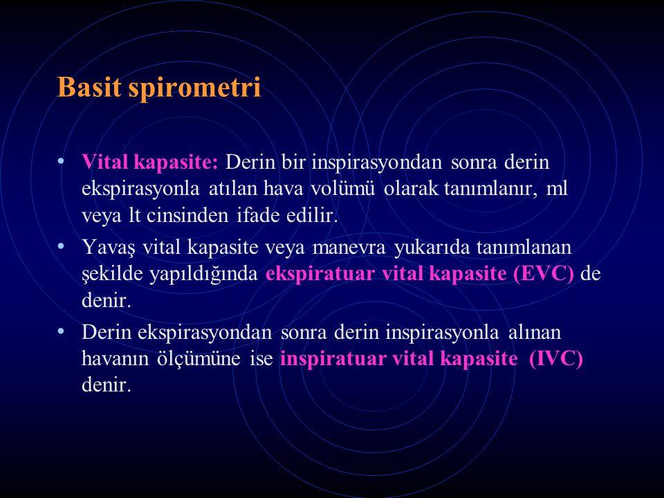 Basit spirometri Vital kapasite: Derin bir inspirasyondan sonra derin ekspirasyonla atılan hava volümü olarak tanımlanır, ml veya lt cinsinden ifade edilir.