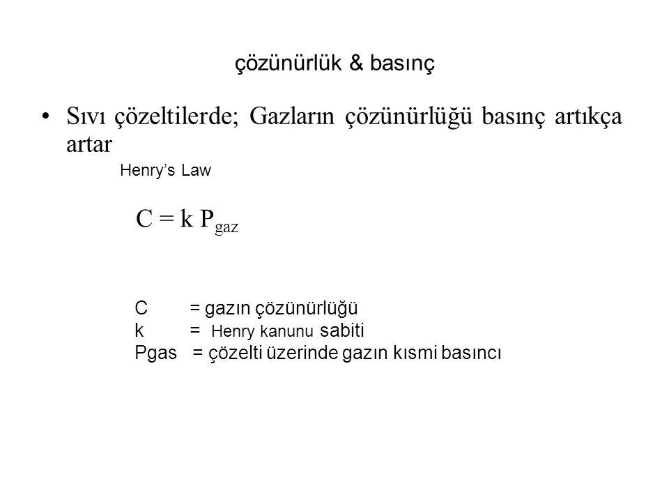 çözünürlük & basınç Sıvı çözeltilerde; Gazların çözünürlüğü basınç artıkça artar C = k P gaz Henry's Law C = gazın çözünürlüğü k = Henry kanunu sabiti