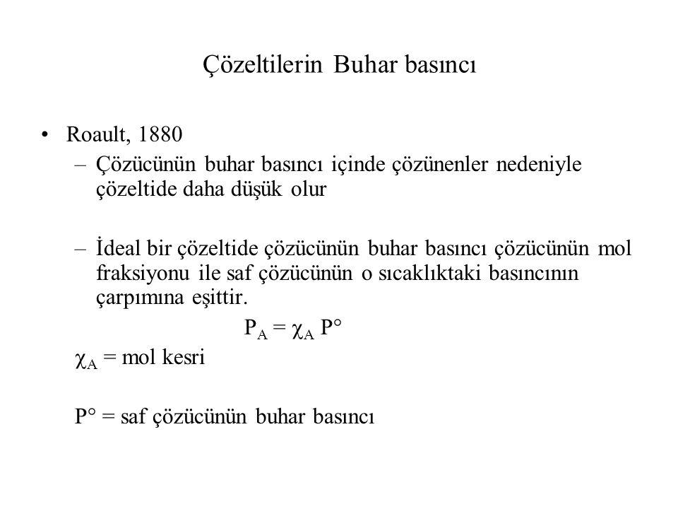 Çözeltilerin Buhar basıncı Roault, 1880 –Çözücünün buhar basıncı içinde çözünenler nedeniyle çözeltide daha düşük olur –İdeal bir çözeltide çözücünün