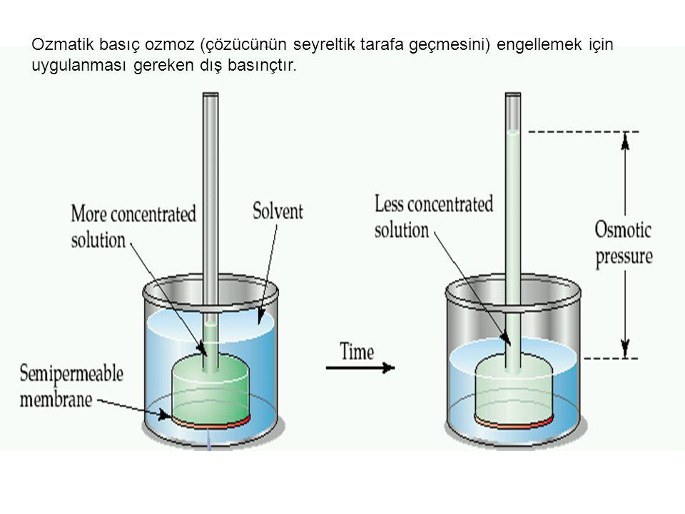Ozmatik basıç ozmoz (çözücünün seyreltik tarafa geçmesini) engellemek için uygulanması gereken dış basınçtır.