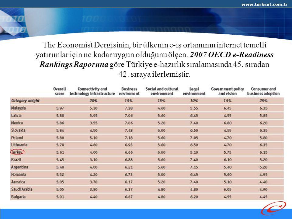 www.turksat.com.tr The Economist Dergisinin, bir ülkenin e-iş ortamının internet temelli yatırımlar için ne kadar uygun olduğunu ölçen, 2007 OECD e-Readiness Rankings Raporuna göre Türkiye e-hazırlık sıralamasında 45.