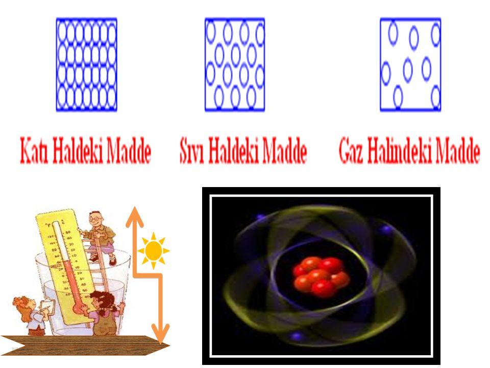 ---Isı--- Bir maddeyi olu ş turan taneciklerin sahip oldukları hareket (kinetik) enerjilerinin toplamına ısı denir.