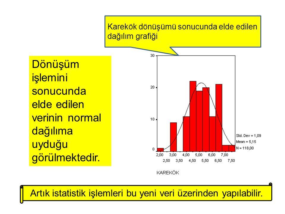 Karekök dönüşümü sonucunda elde edilen dağılım grafiği Dönüşüm işlemini sonucunda elde edilen verinin normal dağılıma uyduğu görülmektedir. Artık ista