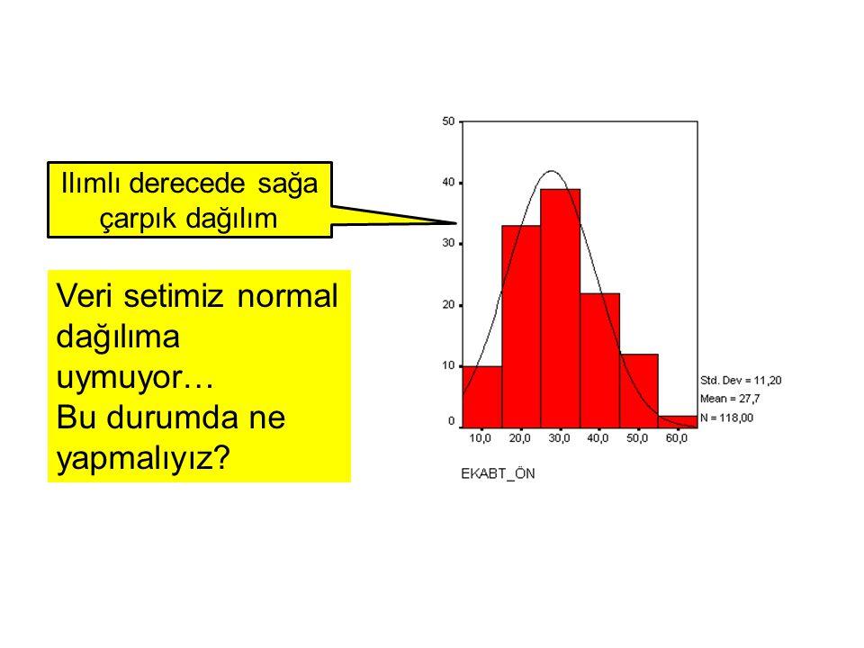 Veri setimiz normal dağılıma uymuyor… Bu durumda ne yapmalıyız? Ilımlı derecede sağa çarpık dağılım