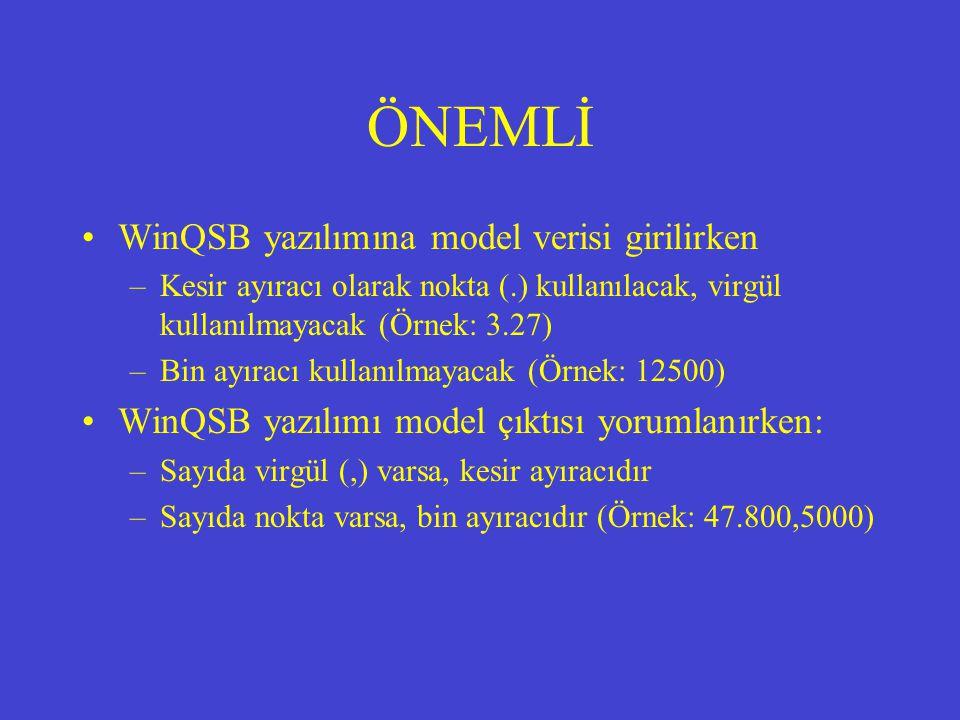 ÖNEMLİ WinQSB yazılımına model verisi girilirken –Kesir ayıracı olarak nokta (.) kullanılacak, virgül kullanılmayacak (Örnek: 3.27) –Bin ayıracı kullanılmayacak (Örnek: 12500) WinQSB yazılımı model çıktısı yorumlanırken: –Sayıda virgül (,) varsa, kesir ayıracıdır –Sayıda nokta varsa, bin ayıracıdır (Örnek: 47.800,5000)