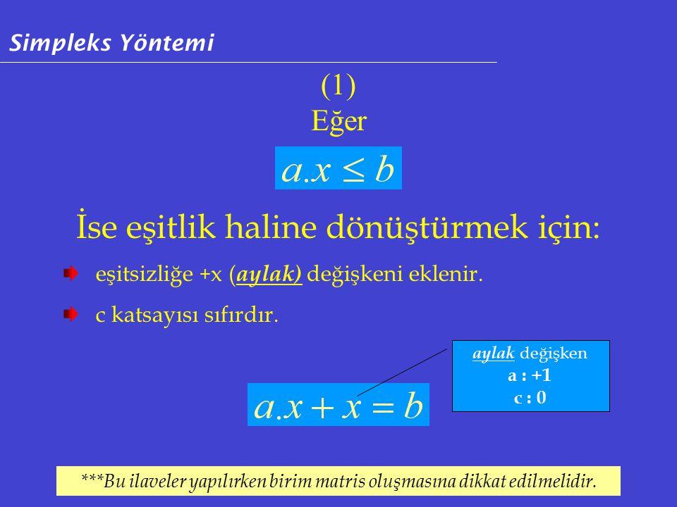 (1) Eğer İse eşitlik haline dönüştürmek için: eşitsizliğe + x ( aylak) değişkeni eklenir.