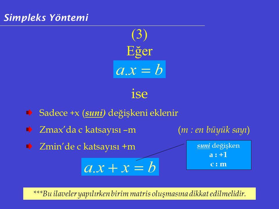 ise Sadece + x ( suni) değişkeni eklenir Zmax'da c katsayısı –m ( m : en büyük sayı ) Zmin'de c katsayısı +m ***Bu ilaveler yapılırken birim matris oluşmasına dikkat edilmelidir.