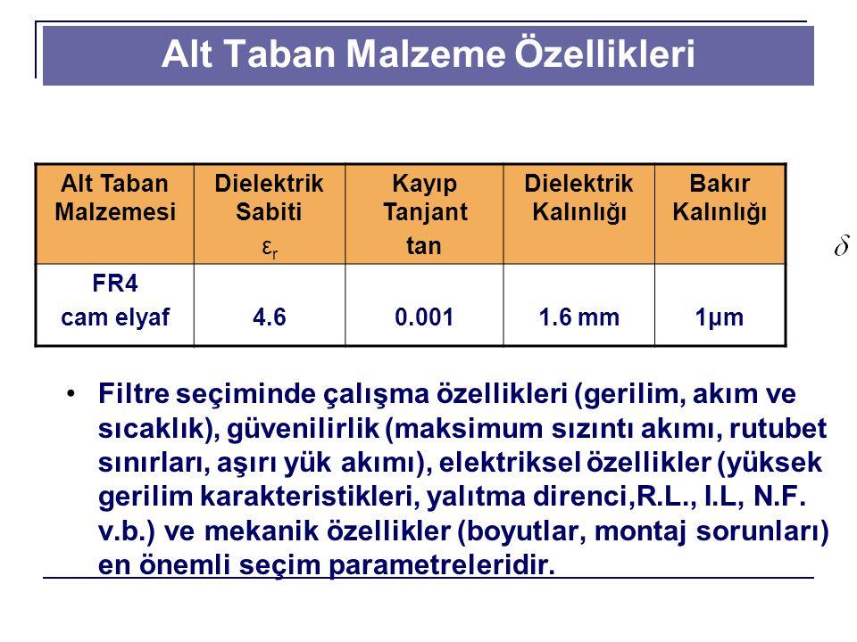 Alt Taban Malzeme Özellikleri Filtre seçiminde çalışma özellikleri (gerilim, akım ve sıcaklık), güvenilirlik (maksimum sızıntı akımı, rutubet sınırları, aşırı yük akımı), elektriksel özellikler (yüksek gerilim karakteristikleri, yalıtma direnci,R.L., I.L, N.F.