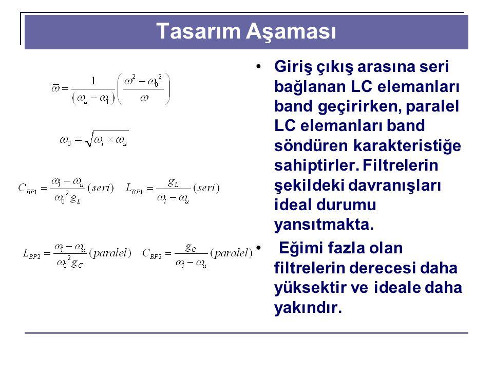 Tasarım Aşaması Giriş çıkış arasına seri bağlanan LC elemanları band geçirirken, paralel LC elemanları band söndüren karakteristiğe sahiptirler.