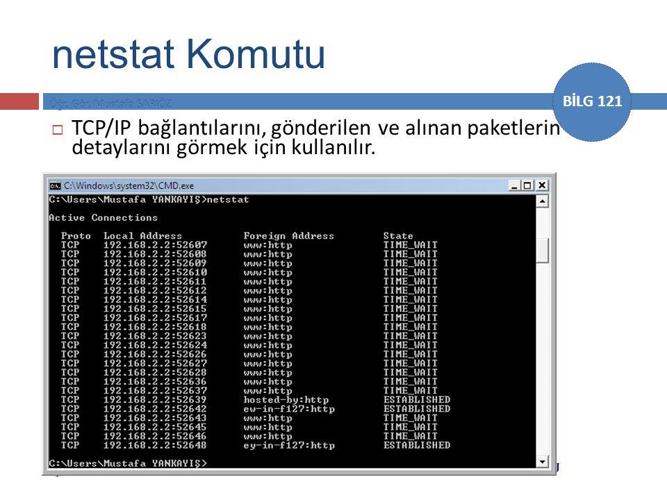 BİLG 121  TCP/IP bağlantılarını, gönderilen ve alınan paketlerin detaylarını görmek için kullanılır.