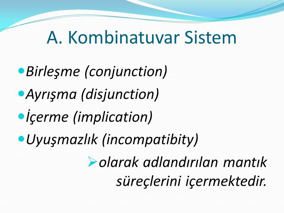 II.Bütünsel Yapılar Soyut dönemde de 2 bütünsel yapı vardır: I. Durumun bütün hallerini birleştirme (Kombinatuvar oluşturma) II. INRC grubu