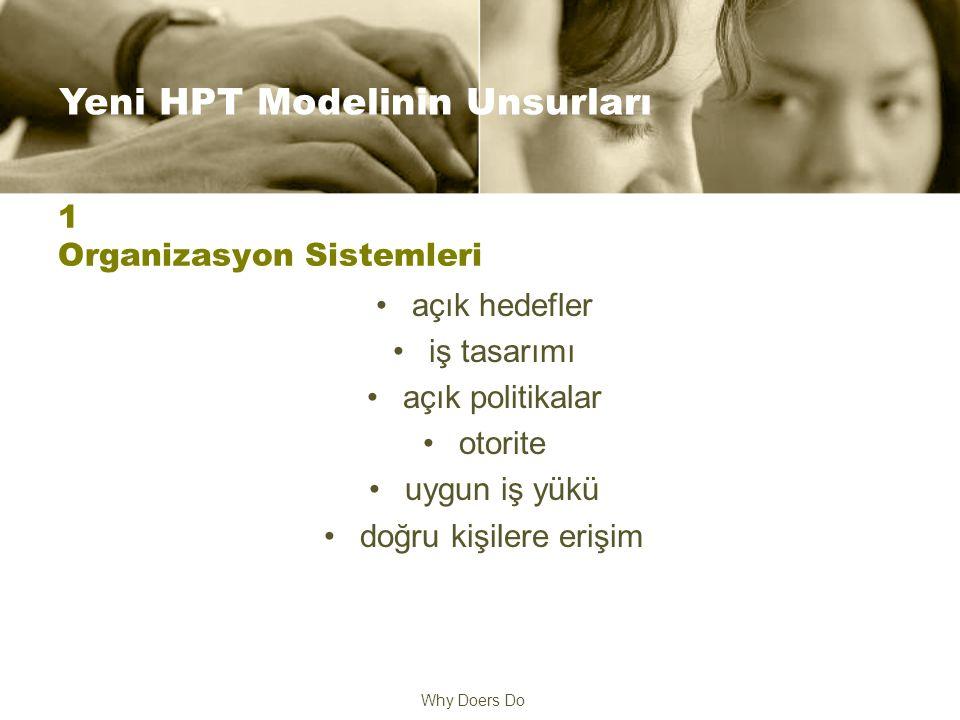 Why Doers Do 1 Organizasyon Sistemleri açık hedefler iş tasarımı açık politikalar otorite uygun iş yükü doğru kişilere erişim Yeni HPT Modelinin Unsurları