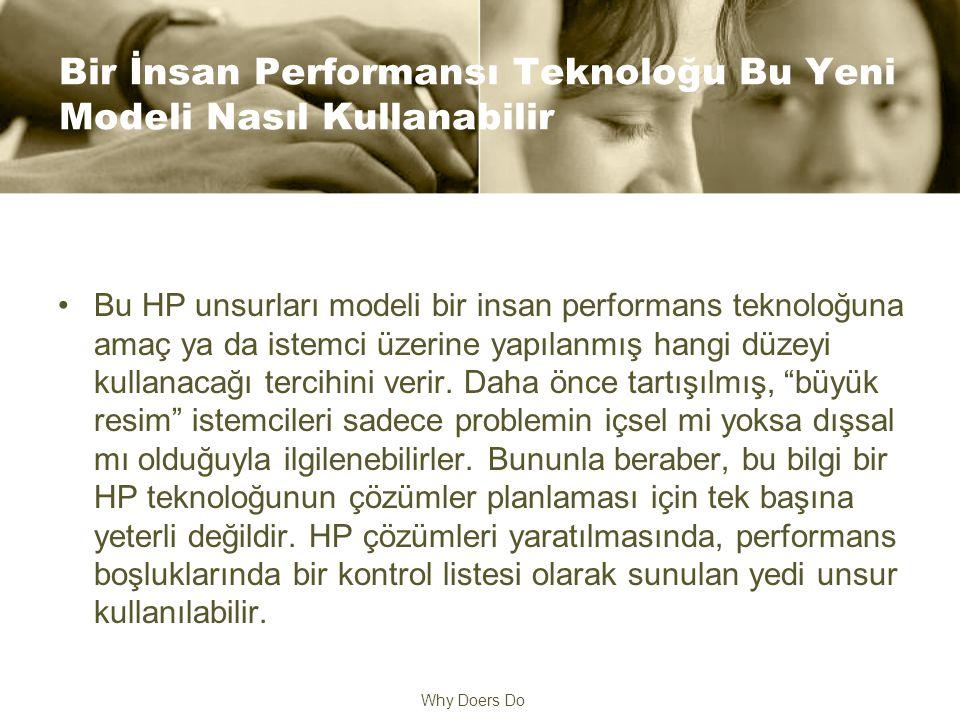 Why Doers Do Bir İnsan Performansı Teknoloğu Bu Yeni Modeli Nasıl Kullanabilir Bu HP unsurları modeli bir insan performans teknoloğuna amaç ya da istemci üzerine yapılanmış hangi düzeyi kullanacağı tercihini verir.
