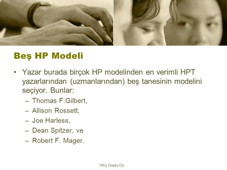Why Doers Do Beş HP Modeli Yazar burada birçok HP modelinden en verimli HPT yazarlarından (uzmanlarından) beş tanesinin modelini seçiyor.