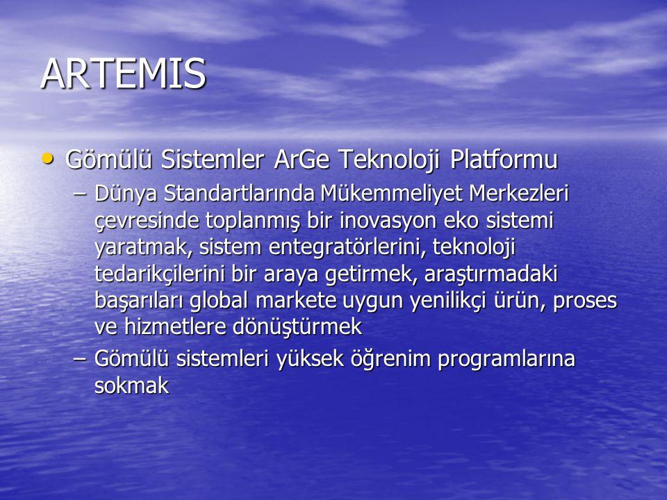 ARTEMIS Gömülü Sistemler ArGe Teknoloji Platformu Gömülü Sistemler ArGe Teknoloji Platformu –Dünya Standartlarında Mükemmeliyet Merkezleri çevresinde toplanmış bir inovasyon eko sistemi yaratmak, sistem entegratörlerini, teknoloji tedarikçilerini bir araya getirmek, araştırmadaki başarıları global markete uygun yenilikçi ürün, proses ve hizmetlere dönüştürmek –Gömülü sistemleri yüksek öğrenim programlarına sokmak