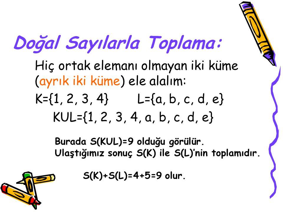 Doğal Sayılarla Toplama: Hiç ortak elemanı olmayan iki küme (ayrık iki küme) ele alalım: K={1, 2, 3, 4}L={a, b, c, d, e} KUL={1, 2, 3, 4, a, b, c, d,